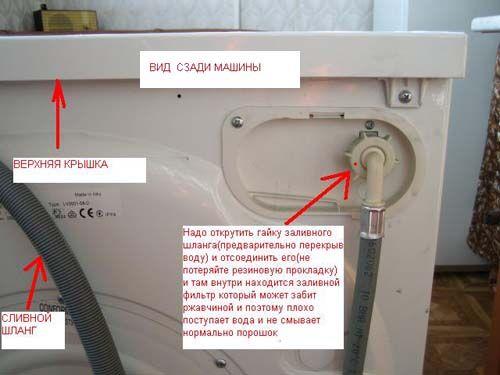 kak_podklyuchit_stiralnuyu_mashinu_avtomat_6