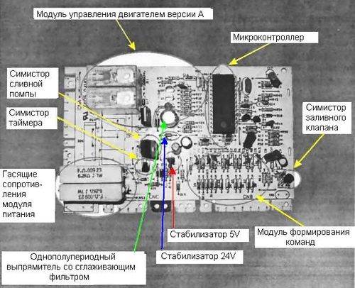 elektronnye_moduli_stiralnyx_mashin_2