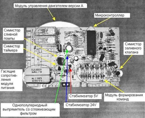 remont_elektronnyx_modulej__1