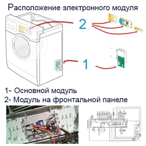 remont_elektronnyx_modulej__4