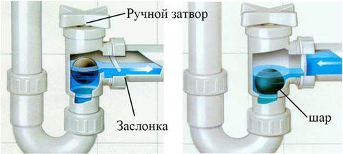 obratnyj_klapan_dlya_stiralnoj_mashiny_7