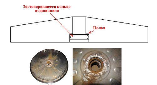 zamenit_krestovinu_dlya_stiralnoj_mashiny_3