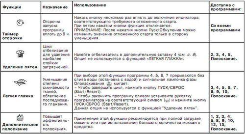 kalgona_dlya_stiralnoj_mashiny_2