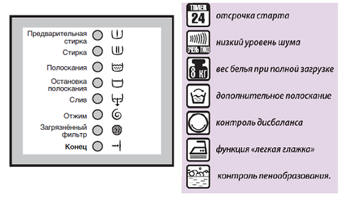 rasshifrovka_osnovnyx_oboznachenij_2