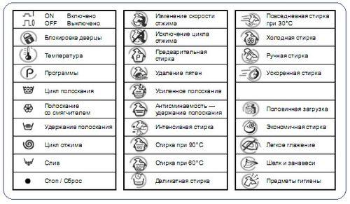 rasshifrovka_osnovnyx_oboznachenij_3
