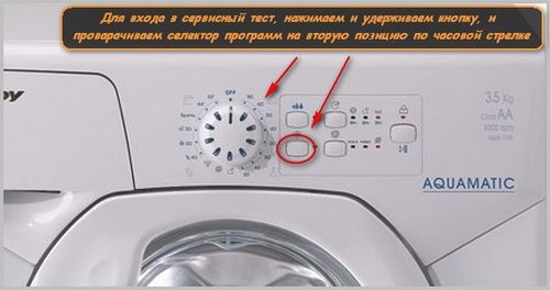 kody_oshibok_stiralnoj_mashiny_kandi__5