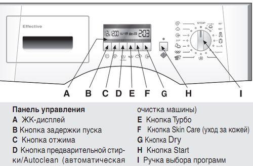 Режимы автомата