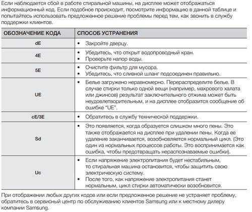 Таблица информационных кодов