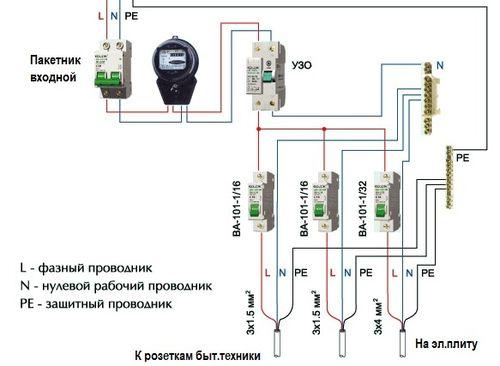 Общая схема подключения стиральной машины