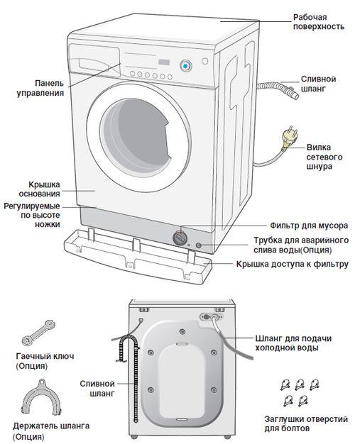 Внешний вид стиральной машины Samsung