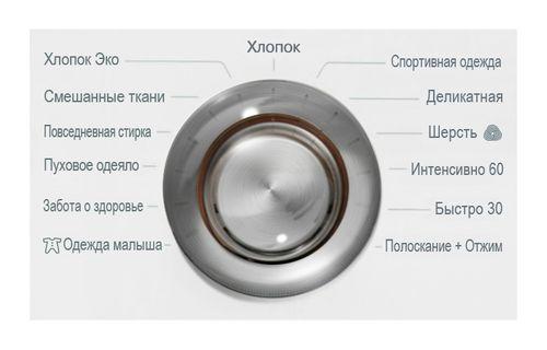 Функции и программы LG E10B8ND