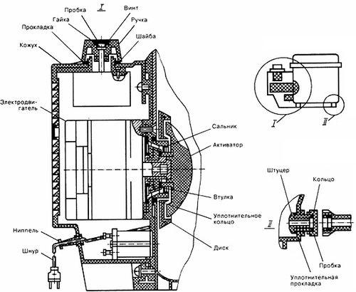Детали стиральной машины