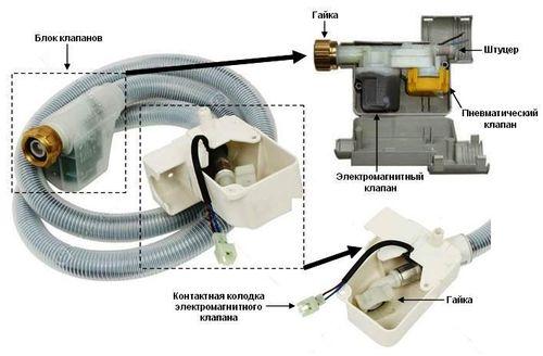 Шланг с защитой от протечки стиральной машины