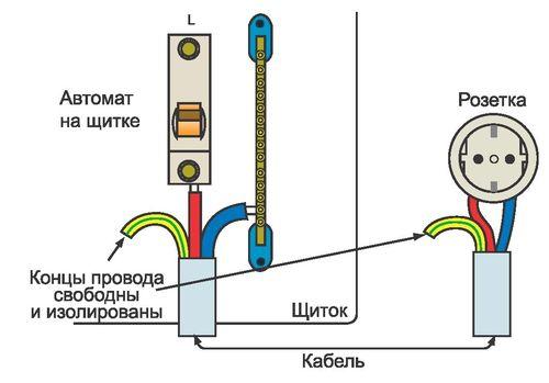 Подсоединения трех жильного кабеля