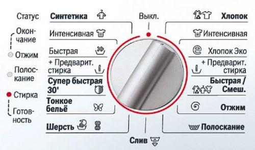 панель машинки со значками