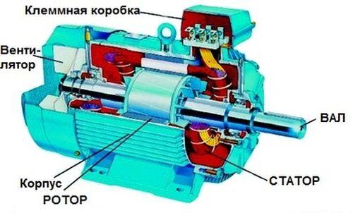 Схема двигателя от стиральной машины
