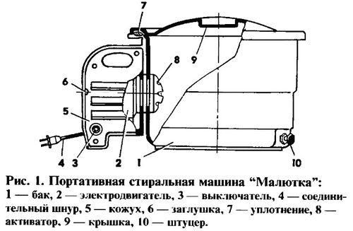 mashiny-malyutka_4