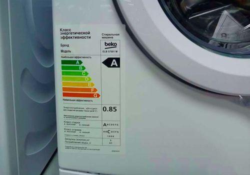 Энергосберегающие классы