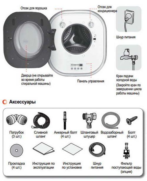 Инструкция к настенной стиральной машине