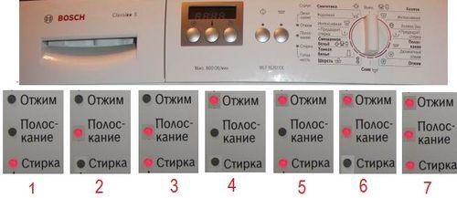 Коды ошибок стиральной машины Индезит (Аристон)
