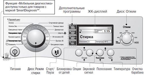 Панель управления LG