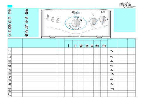 Таблица с программой для стиральных машин Whirlpool