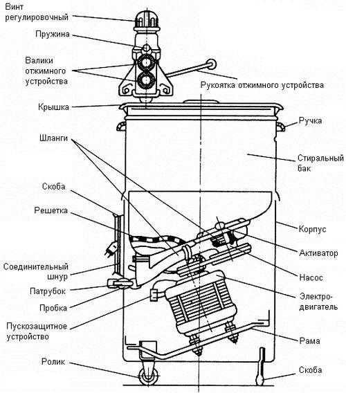 Схема стиральной машины Рига 8